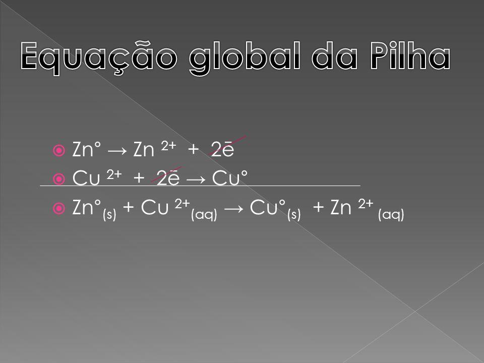Zn° Zn 2+ + 2ē Cu 2+ + 2ē Cu° Zn° (s) + Cu 2+ (aq) Cu° (s) + Zn 2+ (aq)