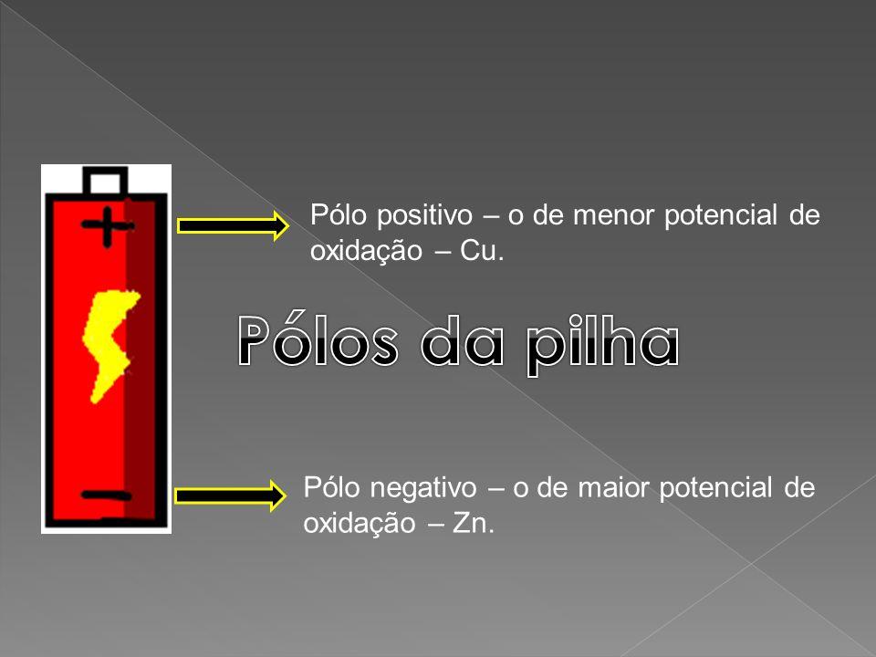 Pólo positivo – o de menor potencial de oxidação – Cu. Pólo negativo – o de maior potencial de oxidação – Zn.