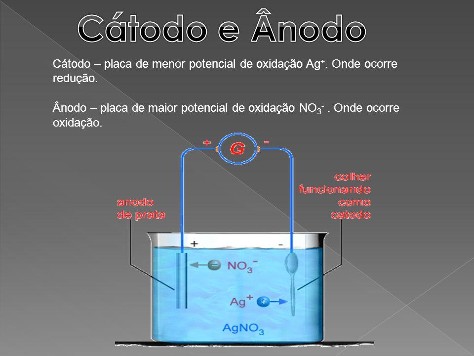 Cátodo – placa de menor potencial de oxidação Ag +. Onde ocorre redução. Ânodo – placa de maior potencial de oxidação NO 3 -. Onde ocorre oxidação.
