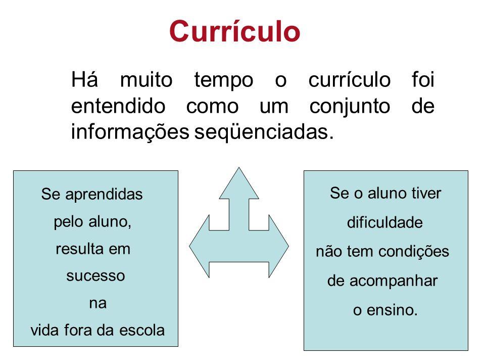 Currículo Há muito tempo o currículo foi entendido como um conjunto de informações seqüenciadas. Se aprendidas pelo aluno, resulta em sucesso na vida