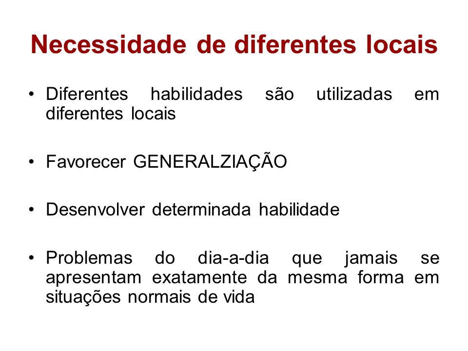 Necessidade de diferentes locais Diferentes habilidades são utilizadas em diferentes locais Favorecer GENERALZIAÇÃO Desenvolver determinada habilidade