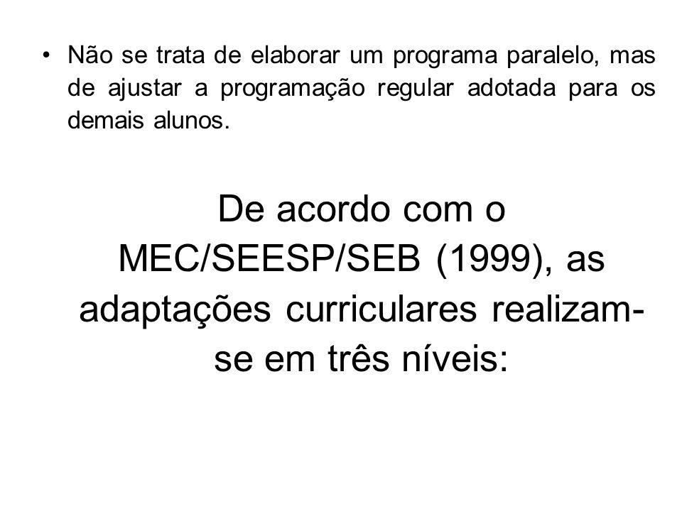 Não se trata de elaborar um programa paralelo, mas de ajustar a programação regular adotada para os demais alunos. De acordo com o MEC/SEESP/SEB (1999