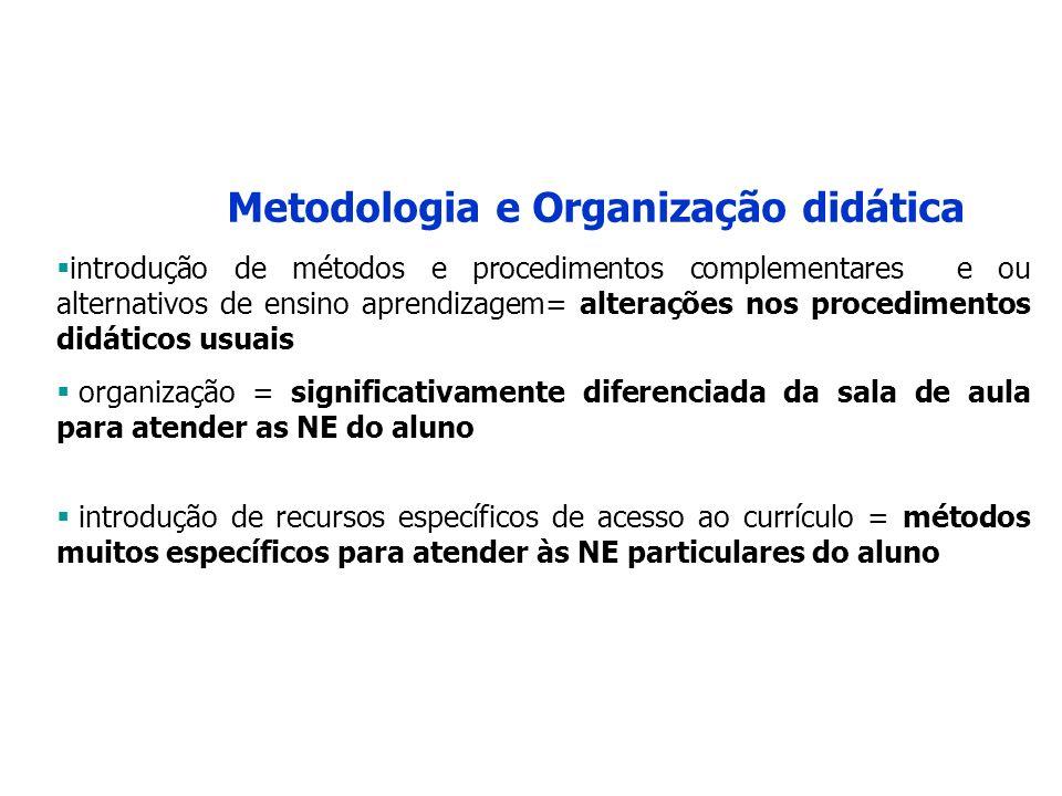 Metodologia e Organização didática introdução de métodos e procedimentos complementares e ou alternativos de ensino aprendizagem= alterações nos proce