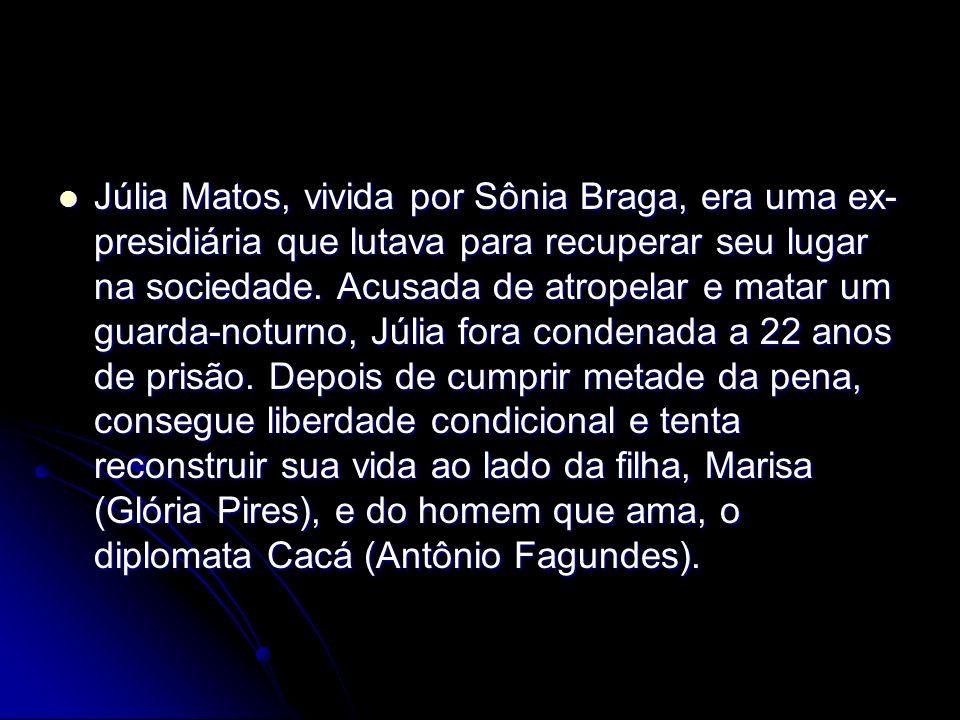 Júlia Matos, vivida por Sônia Braga, era uma ex- presidiária que lutava para recuperar seu lugar na sociedade. Acusada de atropelar e matar um guarda-