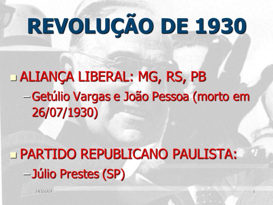 14/1/20143 João Pessoa ( 26/07/1930)