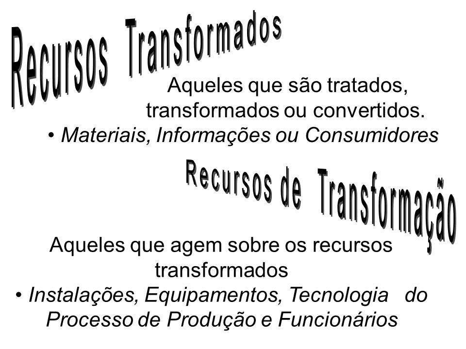 Planejamento e Controle MelhoriaProjeto Estratégia de Produção Recursos a serem transformados Materiais Informações Consumidores Recursos de transform