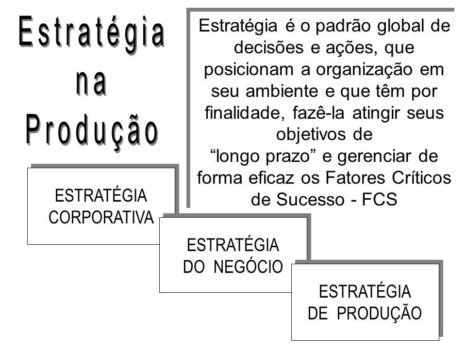 4 Entender os objetivos estratégicos da produção 4Desenvolver uma estratégia de produção para a organização 4Desenhar produtos e processos de produção