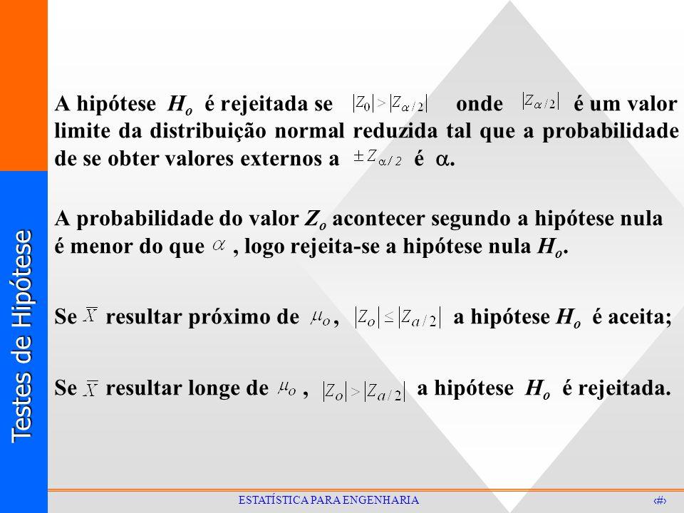 Testes de Hipótese 13 ESTATÍSTICA PARA ENGENHARIA A hipótese H o é rejeitada se onde é um valor limite da distribuição normal reduzida tal que a probabilidade de se obter valores externos a é.
