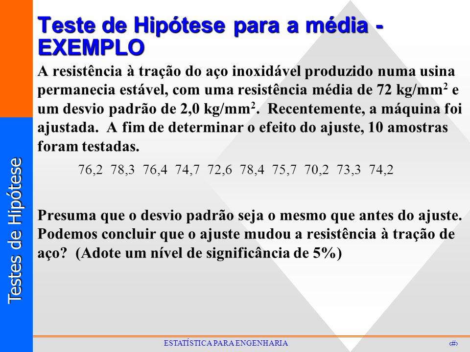 Testes de Hipótese 14 ESTATÍSTICA PARA ENGENHARIA Teste de Hipótese para a média - EXEMPLO A resistência à tração do aço inoxidável produzido numa usi