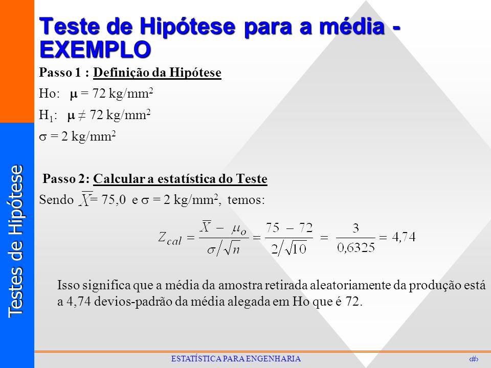 Testes de Hipótese 15 ESTATÍSTICA PARA ENGENHARIA Teste de Hipótese para a média - EXEMPLO Passo 1 : Definição da Hipótese Ho: = 72 kg/mm 2 H 1 : 72 kg/mm 2 = 2 kg/mm 2 Passo 2: Calcular a estatística do Teste Sendo = 75,0 e = 2 kg/mm 2, temos: Isso significa que a média da amostra retirada aleatoriamente da produção está a 4,74 devios-padrão da média alegada em Ho que é 72.
