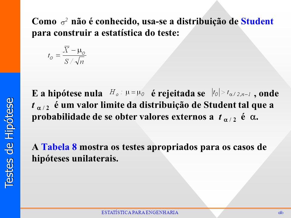 Testes de Hipótese 23 ESTATÍSTICA PARA ENGENHARIA Como não é conhecido, usa-se a distribuição de Student para construir a estatística do teste: E a hipótese nula é rejeitada se, onde t / 2 é um valor limite da distribuição de Student tal que a probabilidade de se obter valores externos a t / 2 é.