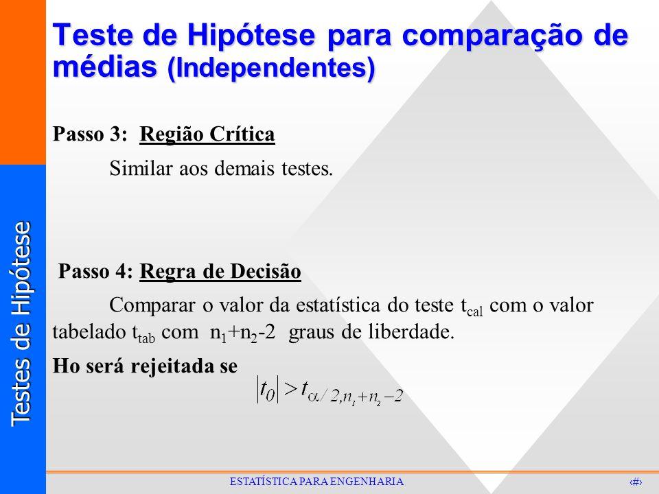 Testes de Hipótese 32 ESTATÍSTICA PARA ENGENHARIA Teste de Hipótese para comparação de médias (Independentes) Passo 3: Região Crítica Similar aos demais testes.