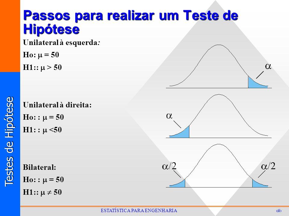 Testes de Hipótese 8 ESTATÍSTICA PARA ENGENHARIA Passos para realizar um Teste de Hipótese Unilateral à esquerda: Ho: = 50 H1:: > 50 Unilateral à direita: Ho: : = 50 H1: : <50 Bilateral: Ho: : = 50 H1:: 50