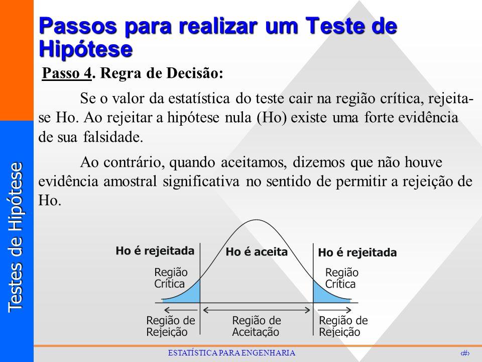 Testes de Hipótese 9 ESTATÍSTICA PARA ENGENHARIA Passos para realizar um Teste de Hipótese Passo 4. Regra de Decisão: Se o valor da estatística do tes