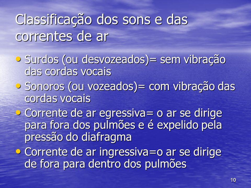 10 Classificação dos sons e das correntes de ar Surdos (ou desvozeados)= sem vibração das cordas vocais Surdos (ou desvozeados)= sem vibração das cord