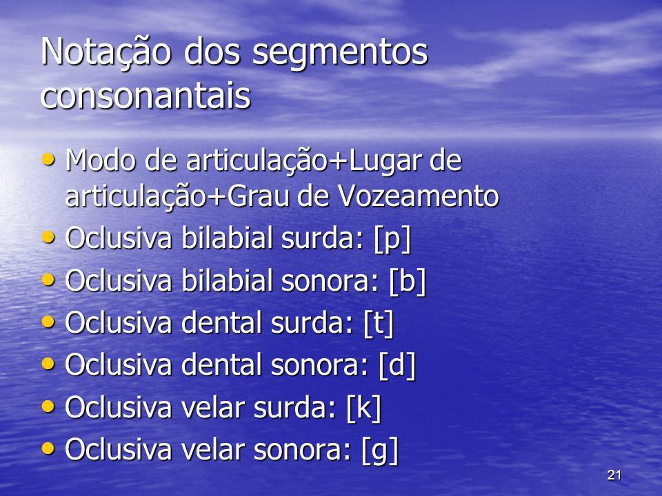 21 Notação dos segmentos consonantais Modo de articulação+Lugar de articulação+Grau de Vozeamento Modo de articulação+Lugar de articulação+Grau de Voz