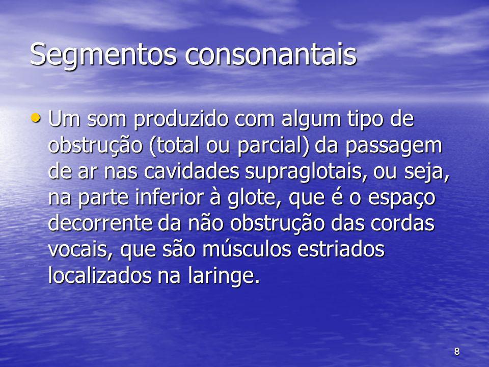 8 Segmentos consonantais Um som produzido com algum tipo de obstrução (total ou parcial) da passagem de ar nas cavidades supraglotais, ou seja, na par