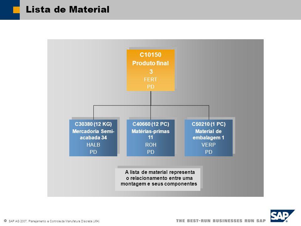 SAP AG 2007, Planejamento e Controle da Manufatura Discreta (J64) A lista de material representa o relacionamento entre uma montagem e seus componente