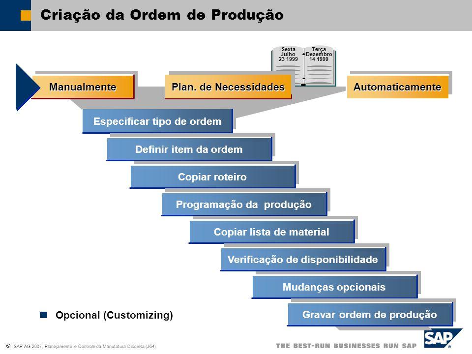 SAP AG 2007, Planejamento e Controle da Manufatura Discreta (J64) Especificar tipo de ordem Definir item da ordem Copiar roteiro Programação da produç