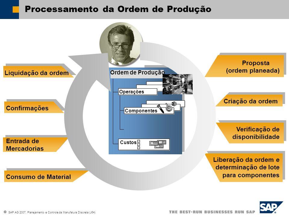 SAP AG 2007, Planejamento e Controle da Manufatura Discreta (J64) Proposta (ordem planeada) Criação da ordem Verificação de disponibilidade Liberação
