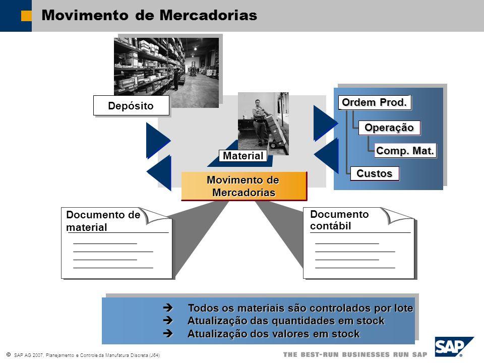 SAP AG 2007, Planejamento e Controle da Manufatura Discreta (J64) Material Movimento de Mercadorias Documento de material Documento contábil Depósito