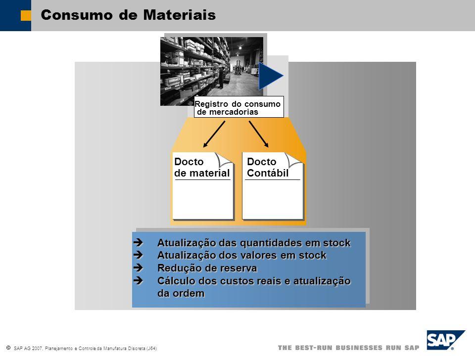 SAP AG 2007, Planejamento e Controle da Manufatura Discreta (J64) Registro do consumo de mercadorias Docto de material Docto Contábil Atualização das