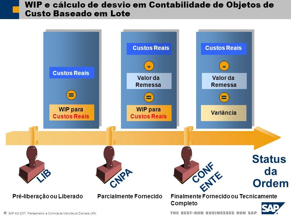 SAP AG 2007, Planejamento e Controle da Manufatura Discreta (J64) Status da Ordem Pré-liberação ou LiberadoParcialmente FornecidoFinalmente Fornecido