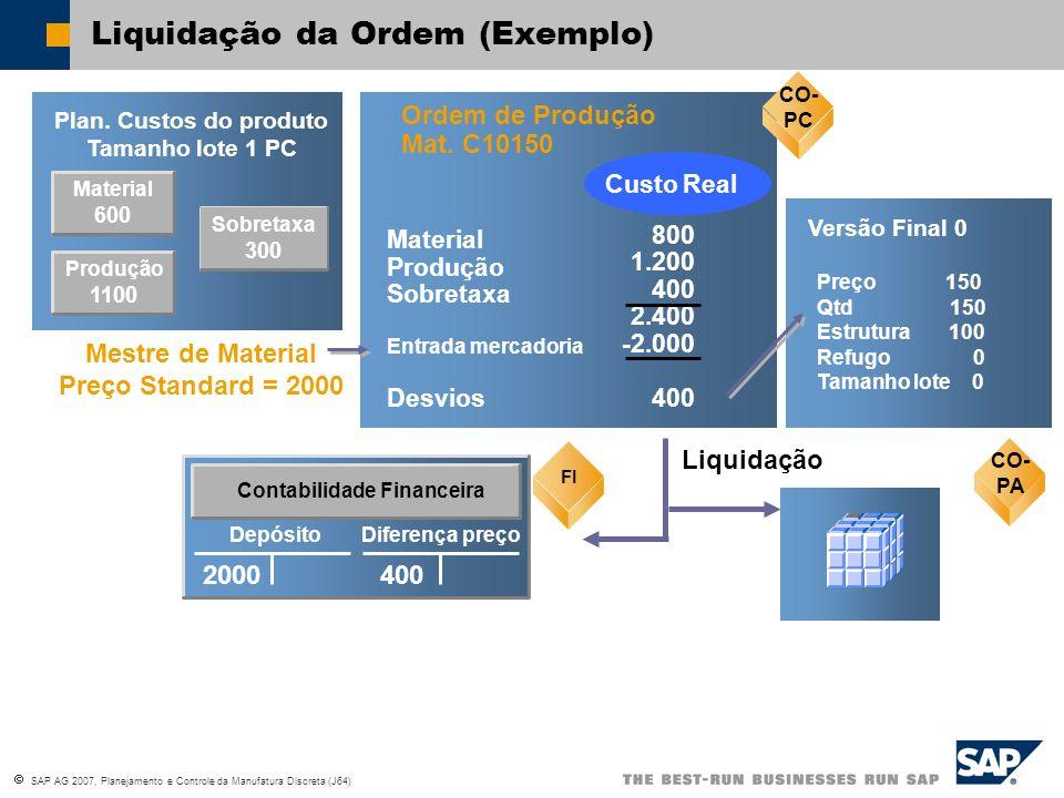 SAP AG 2007, Planejamento e Controle da Manufatura Discreta (J64) Material 600 Plan. Custos do produto Tamanho lote 1 PC CO-PC Ordem de Produção Mat.