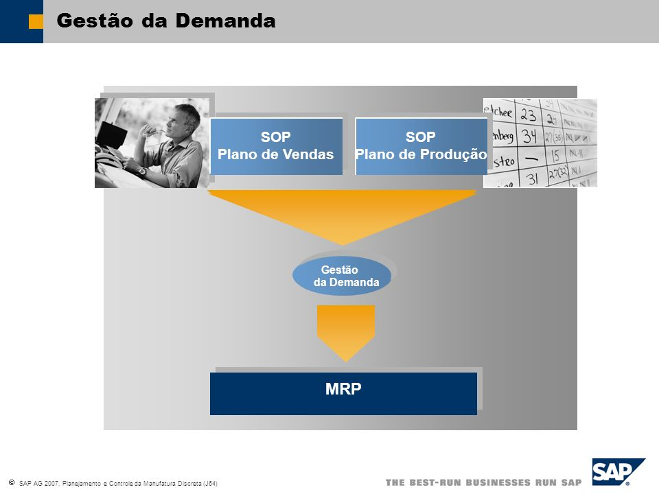 SAP AG 2007, Planejamento e Controle da Manufatura Discreta (J64) Gestão da Demanda Gestão da Demanda MRP SOP Plano de Vendas SOP Plano de Produção