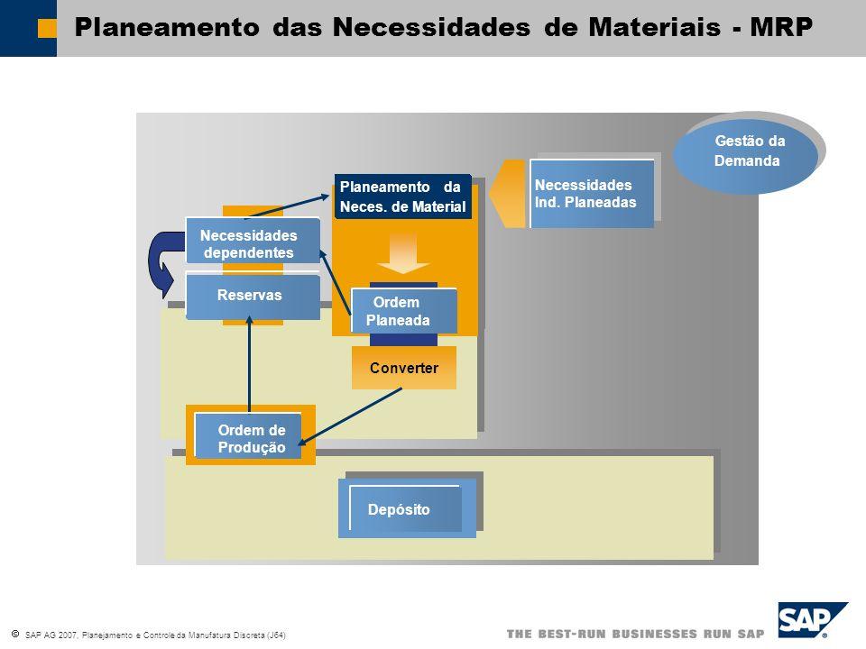 SAP AG 2007, Planejamento e Controle da Manufatura Discreta (J64) Converter Ordem Planeada Necessidades dependentes Reservas Depósito Planeamento da N