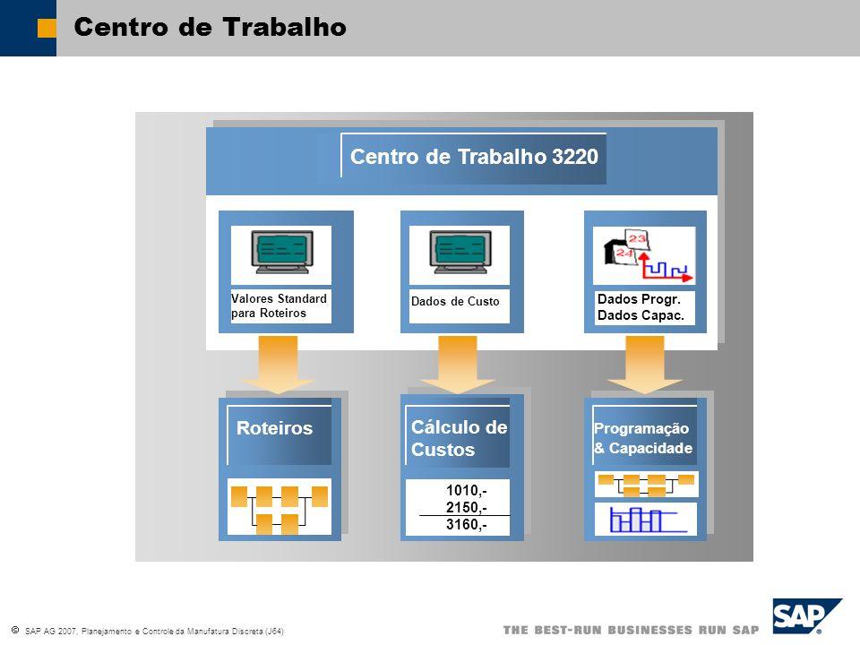 SAP AG 2007, Planejamento e Controle da Manufatura Discreta (J64) Centro de Trabalho Centro de Trabalho 3220 Roteiros Cálculo de Custos Programação &