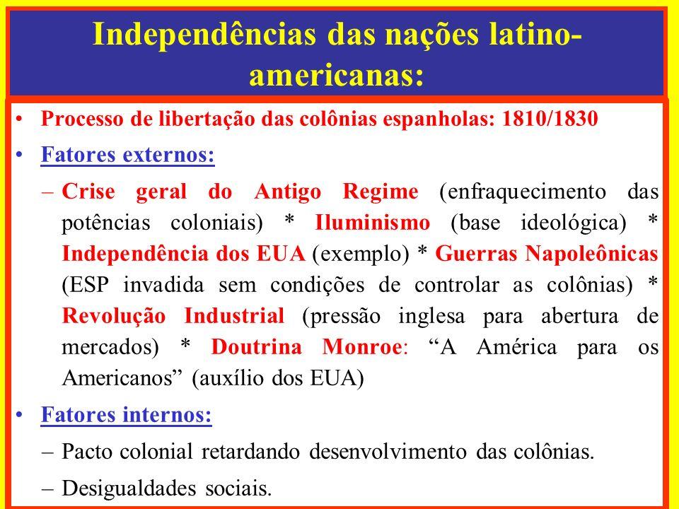 Processo de libertação das colônias espanholas: 1810/1830 Fatores externos: –Crise geral do Antigo Regime (enfraquecimento das potências coloniais) *