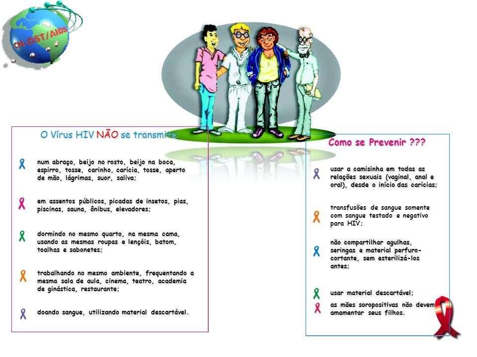 Principais sinais e sintomas associados a infecção aguda pelo HIV Febre80-90 Fadiga70-90 Exantema40-80 Cefaléia32-70 Linfadenopatia40-70 Faringite50-70 Mialgia e/ou Artalgia50-70 Nausea, Vômito e/ou Diarréia30-60 Suores Noturnos50 Meningite Asséptica24 Úlceras Orais10-20 Úlceras Genitais5-15 Trombocitopenia45 Linfopenia40 Elevação dos níveis séricos de enzimas hepáticas21 Principais sinais e sintomas associados a infecção aguda pelo HIV