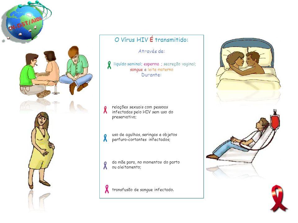 O Vírus HIV É transmitido: Através de: liquído seminal; esperma ; secreção vaginal; sangue e leite materno Durante: relações sexuais com pessoas infec