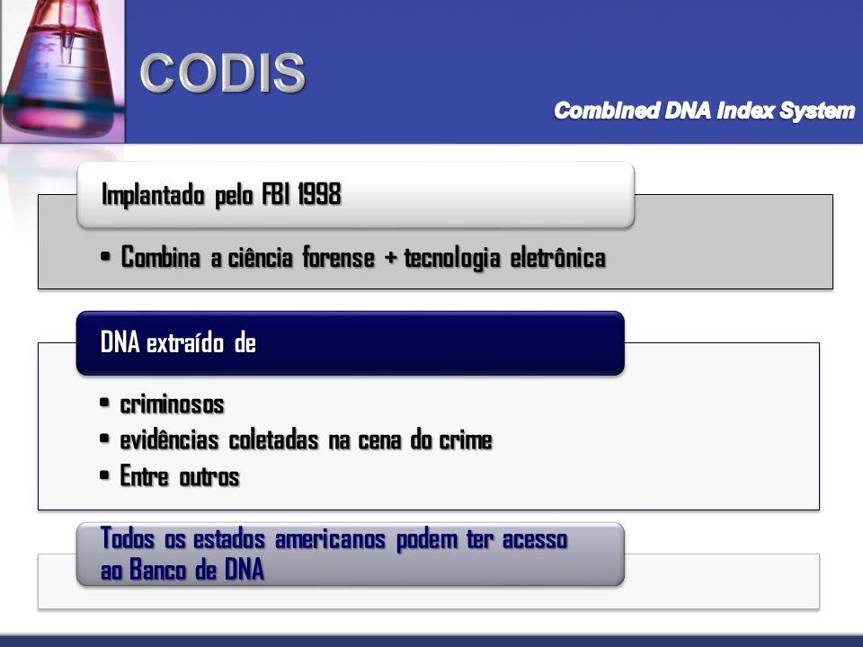 Combina a ciência forense + tecnologia eletrônica Combina a ciência forense + tecnologia eletrônica Implantado pelo FBI 1998 criminosos criminosos evi