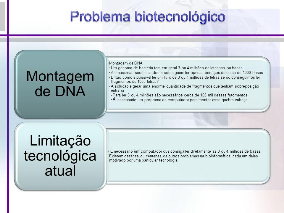 Montagem de DNA Um genoma de bactéria tem em geral 3 ou 4 milhões de letrinhas ou bases As máquinas seqüenciadoras conseguem ler apenas pedaços de cerca de 1000 bases Então como é possível ler um livro de 3 ou 4 milhões de letras se só conseguimos ler fragmentos de 1000 letras.
