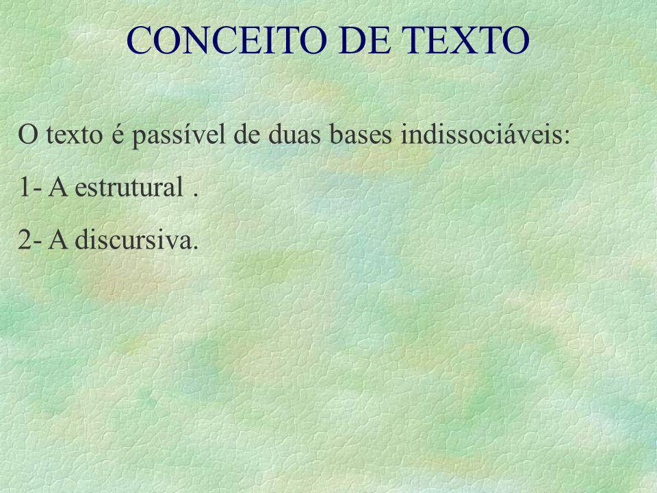 CONCEITO DE TEXTO O texto é passível de duas bases indissociáveis: 1- A estrutural. 2- A discursiva.