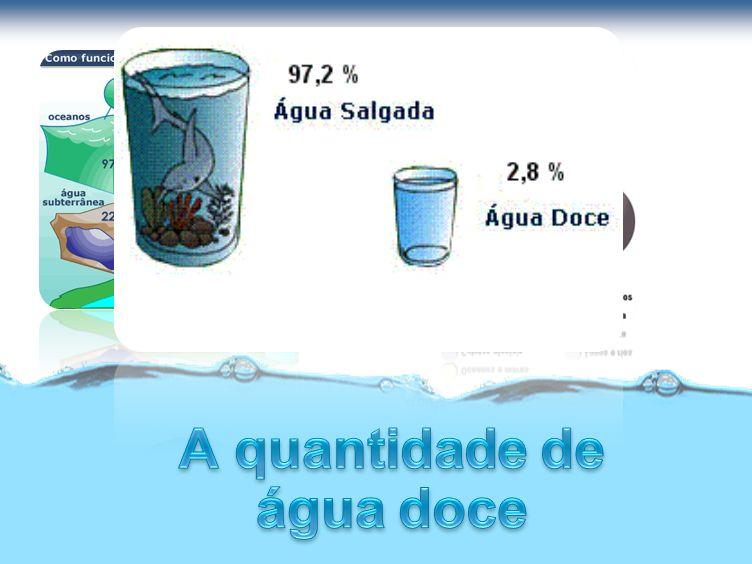 A água representa 70% da massa do corpo humano. Sintomas de desidratação: Perda de 1% a 5% de água Sede, pulso acelerado, fraqueza Perda de 6% a 10% d