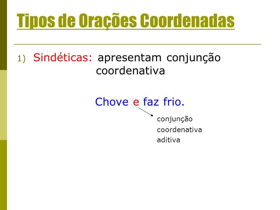 Tipos de Orações Coordenadas 1) Sindéticas: apresentam conjunção coordenativa Chove e faz frio.