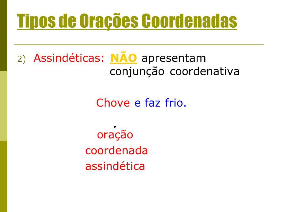 Tipos de Orações Coordenadas 2) Assindéticas: NÃO apresentam conjunção coordenativa Chove e faz frio. oração coordenada assindética