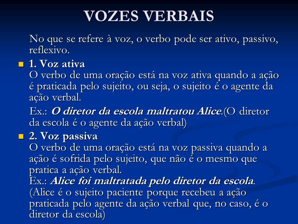 VOZES VERBAIS No que se refere à voz, o verbo pode ser ativo, passivo, reflexivo. No que se refere à voz, o verbo pode ser ativo, passivo, reflexivo.