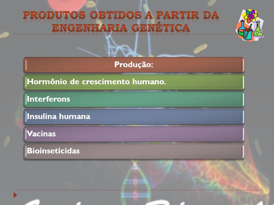 Produção:Hormônio de crescimento humano.InterferonsInsulina humanaVacinasBioinseticidas