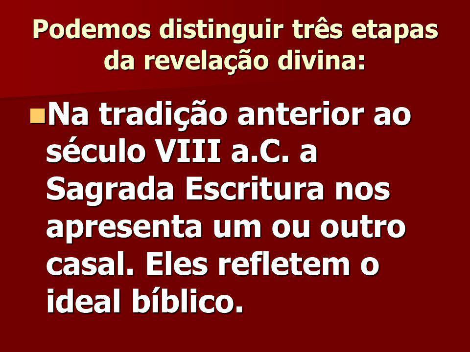 Podemos distinguir três etapas da revelação divina: Na tradição anterior ao século VIII a.C.