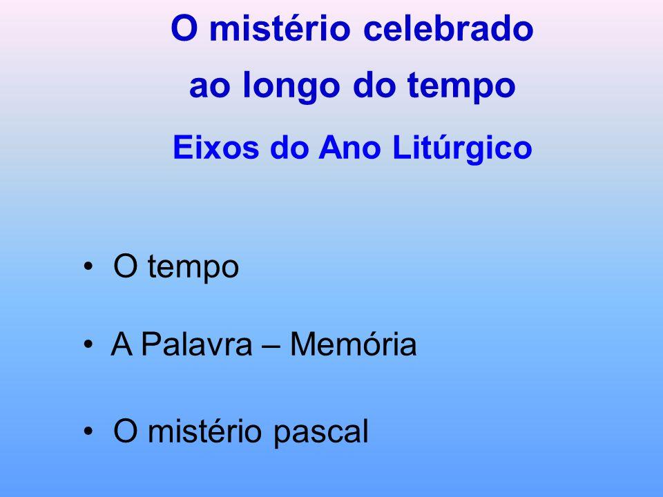 O Tempo O ano litúrgico é celebração-atuação do mistério Cristo no tempo.
