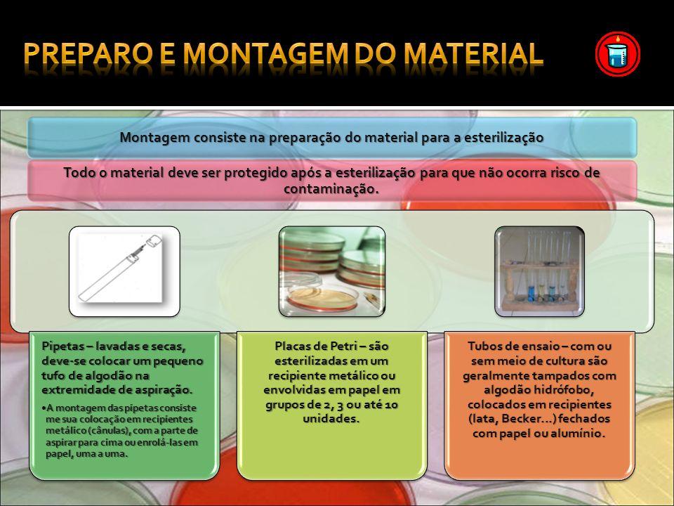 Montagem consiste na preparação do material para a esterilização Todo o material deve ser protegido após a esterilização para que não ocorra risco de