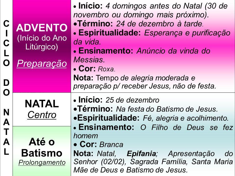 CICLODONATALCICLODONATAL ADVENTO (Início do Ano Litúrgico) Preparação Início: 4 domingos antes do Natal (30 de novembro ou domingo mais próximo). Térm