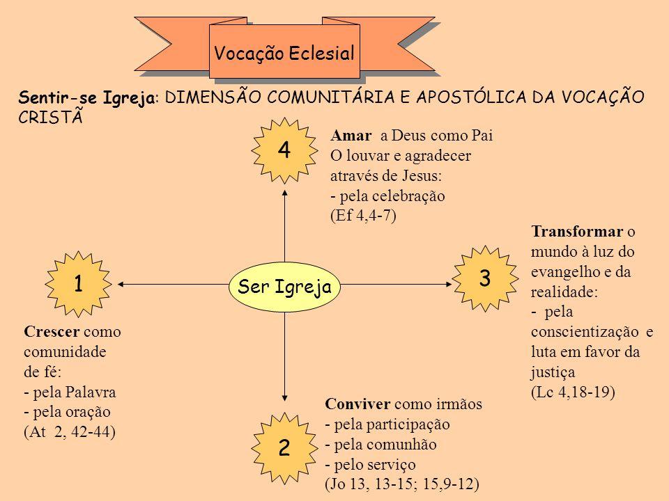 Vocação Eclesial 4 3 1 2 Ser Igreja Crescer como comunidade de fé: - pela Palavra - pela oração (At 2, 42-44) Conviver como irmãos - pela participação