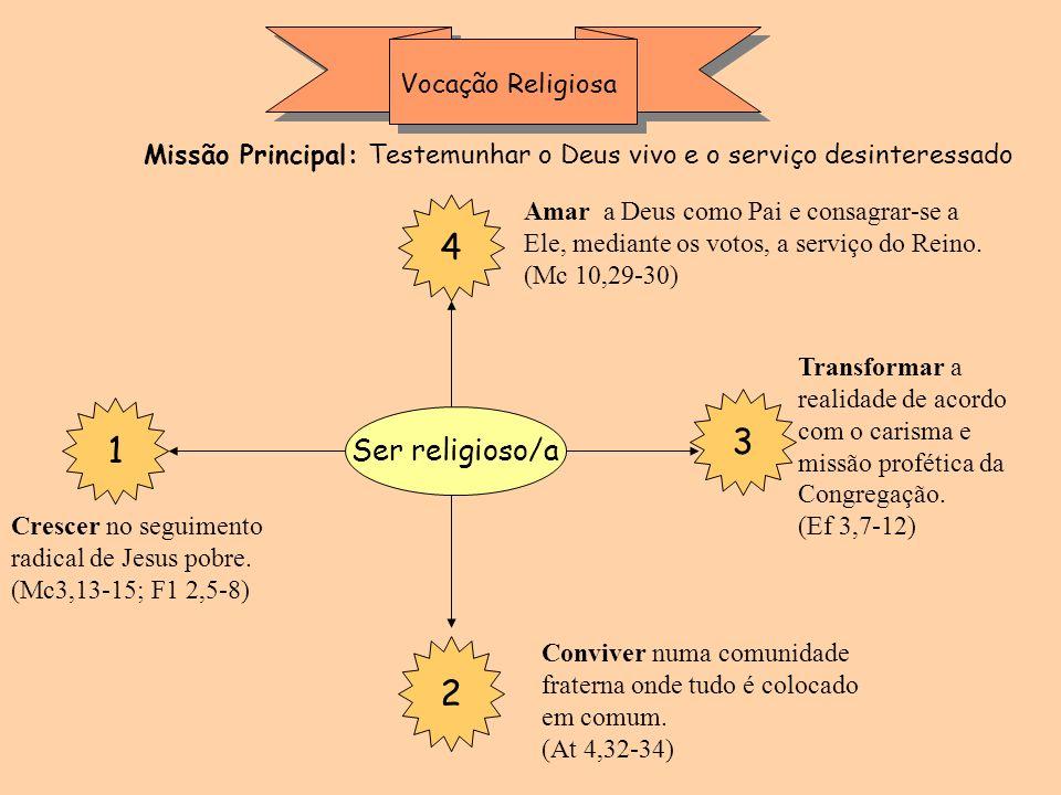 Vocação Religiosa 4 3 1 2 Ser religioso/a Crescer no seguimento radical de Jesus pobre. (Mc3,13-15; F1 2,5-8) Conviver numa comunidade fraterna onde t