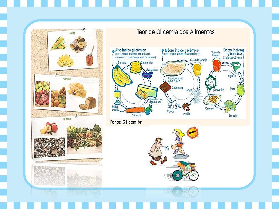 Pagina 213 1.Os alimentos que estão na base da pirâmide, neste caso, pães e massas.