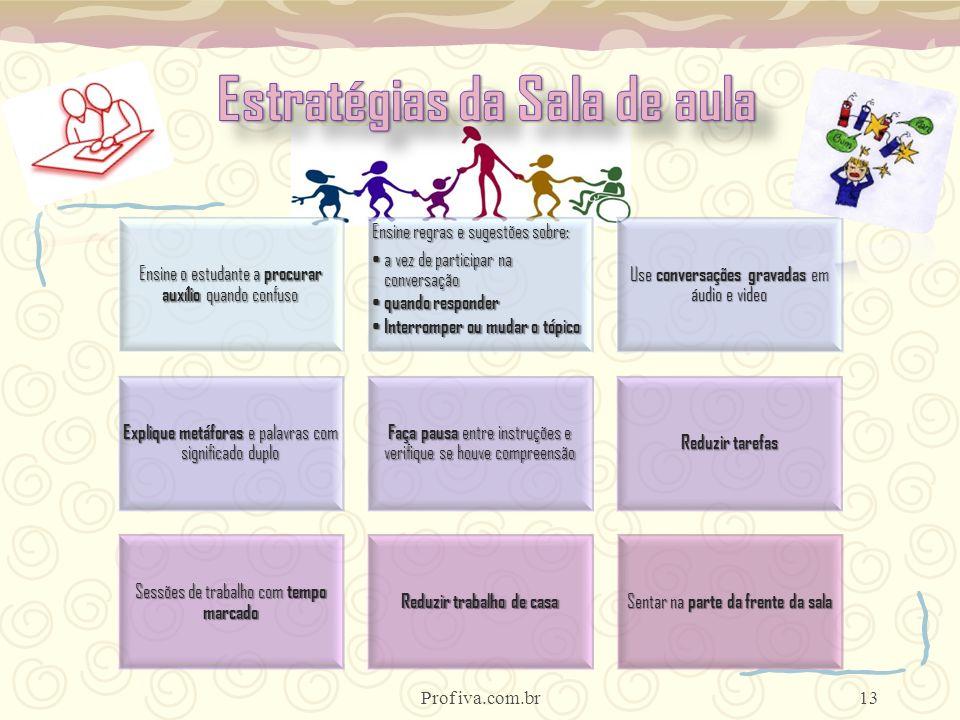 Ensine o estudante a procurar auxílio quando confuso Ensine regras e sugestões sobre: a vez de participar na conversaçãoa vez de participar na convers